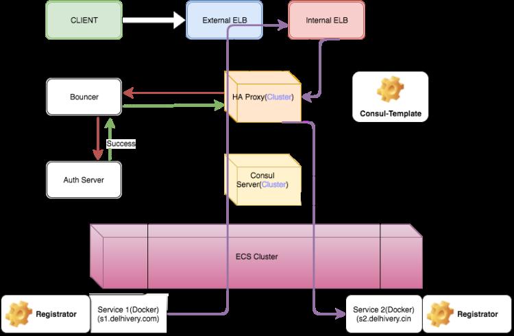 microservice-architecture-1